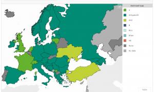 Tipul dominant de virus in 2019 in Europa