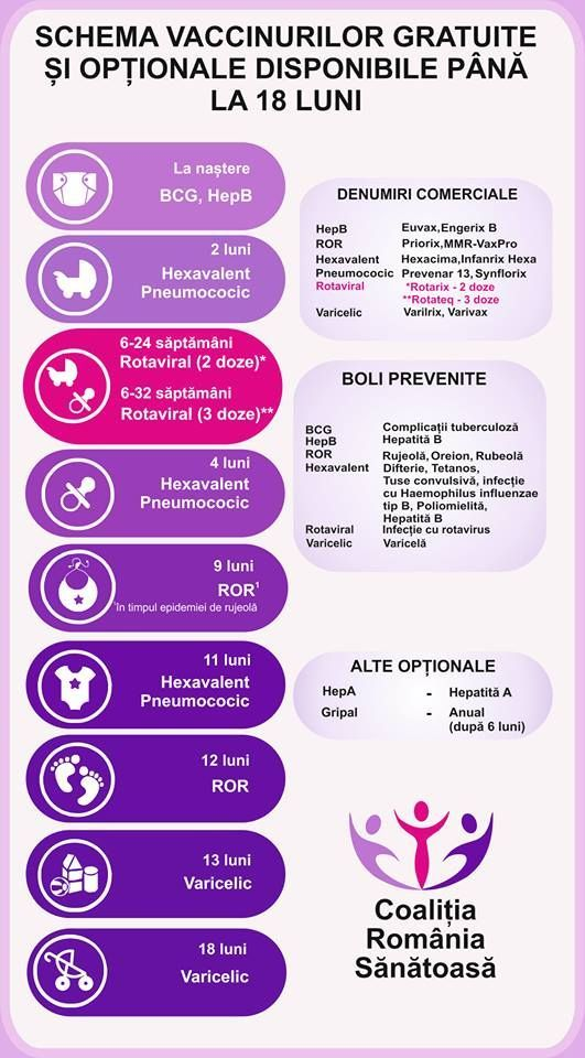 vaccinare copil mama joaca